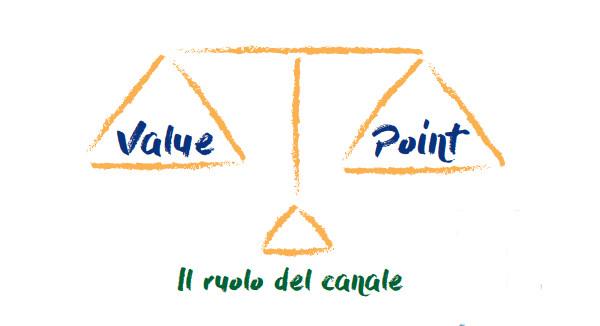 """ReeVo nell'inchiesta di SOIEL ValuePoint """"Fare cloud con il canale in Italia oggi"""""""